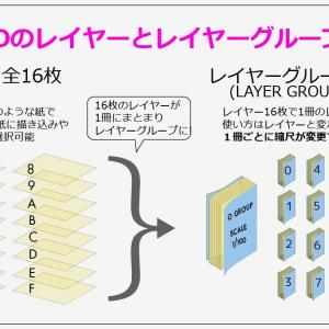 【JWCADの基礎】レイヤーの構成や使い方をビジュアルでわかりやすく解説します