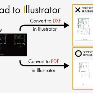 Jwcad(Jww)をイラストレーター(イラレ/Illustrator)で使いやすく開く方法