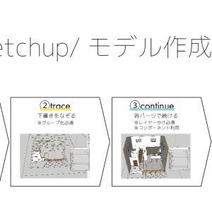 "JWcad単独では3Dは不可能!代わりの""2.5D""の特徴と他ソフトと連携して3Dにする方法とをご紹介"