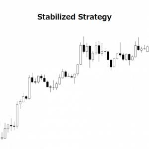 【無料EA】The Stabilized FX Strategy EA