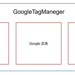 GoogleAnalyticsをGTMで設定する方法