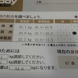 体重やばい!
