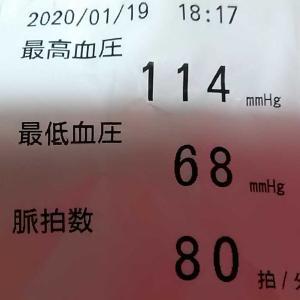 体重と血圧 2010/1/19