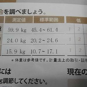 2月4回目ジムと体重/バレンタインプレ/母