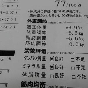 体重/2020/7/24