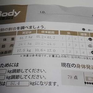 体重/2020/9/21とおかんの後処理(´;ω;`)