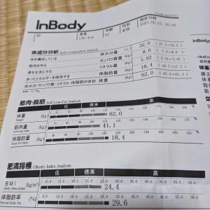 体重2021/02/23と桜