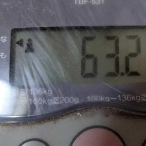 体重/2021/6/11とデート