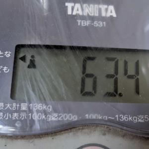体重/2021/7/12とアノーのソフトクリーム