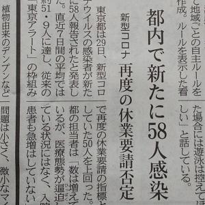 【独り言】東京54人、神奈川20人以上(2020.06.30)