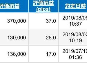 先週の帳簿 2019年12月30日から2020年1月10日