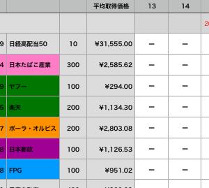 8/13-16 損益状況 気絶中〜