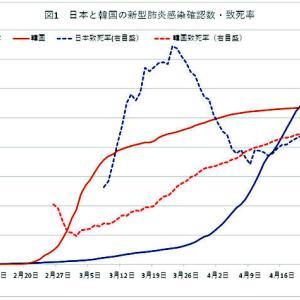 NEWSWEEK(japan)より繰り返される日本の失敗パターン