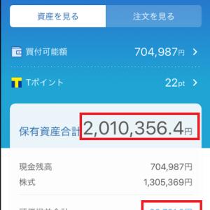 【コロナショックから生還】ネオモバ投資経過報告【2020年5月29日】