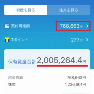 ネオモバ投資経過報告【2020年6月12日】
