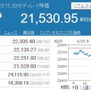 低位株投資報告【6月15日】