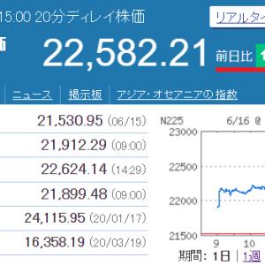 低位株投資報告【6月16日】