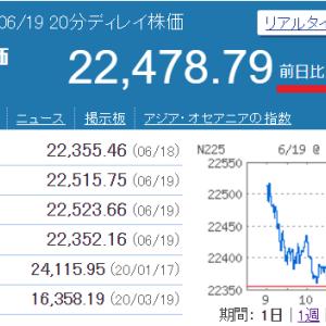 低位株投資報告【6月19日】