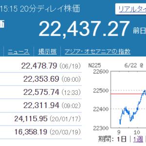 低位株投資報告【6月22日】