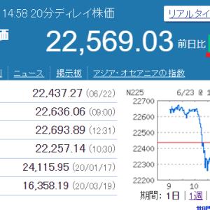 低位株投資報告【6月23日】