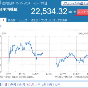 低位株投資報告【6月24日】
