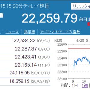 低位株投資報告【6月25日】