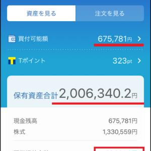 ネオモバ投資経過報告【2020年6月26日】