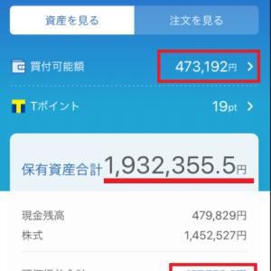 ネオモバ投資経過報告【2020年7月10日】