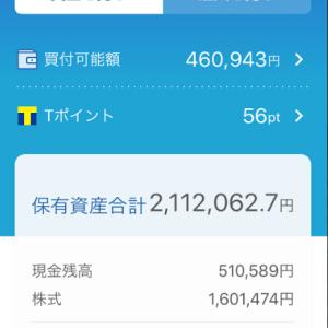 ネオモバ投資経過報告【2020年9月18日】