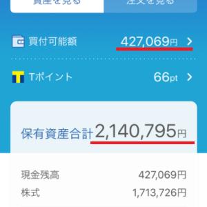 ネオモバ投資経過報告【2020年10月23日】