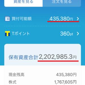 ネオモバ投資経過報告【2020年11月13日】