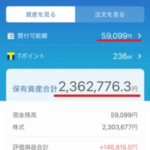 ネオモバ投資【2021年1月】