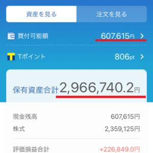 ネオモバ投資【2021年2月】