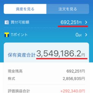ネオモバ投資【2021年3月】