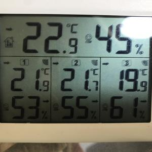 床下空間の湿度(5月)
