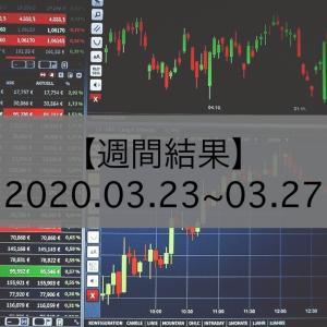 【週間結果】2020.03.23-03.27 +81pips(+24,270円)
