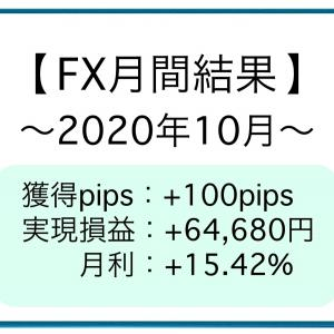 【FX月間結果】2020年10月 +100pips [+64,680円]
