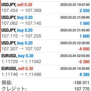 FX自動売買のEA「ポートフォリオ」で21回目の収支報告