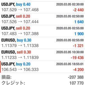 FX自動売買のEA「ポートフォリオ」で22回目の収支報告