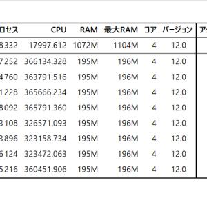17-8 ビンゴバルーンFREE4個解析途中経過(2)
