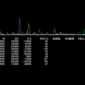 A-4 ナインビンゴ詳細ペイアウト率