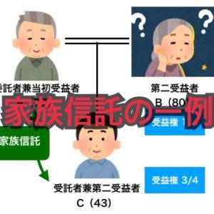 遺言書作成は信託銀行出身の行政書士にご相談ください(5万円・税別)