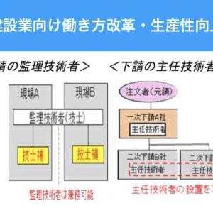 建設業向け働き方改革 新・担い手3法が成立・施行されました