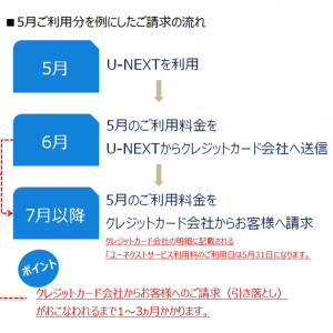 【悪評あり:U-NEXTの評判】ヘビーユーザーがステマなしで解説