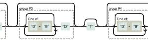 ISO 8601表記の継続時間を正規表現で表す