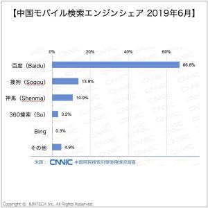 中国モバイル検索エンジン市場シェア|中国デジタルマーケティング