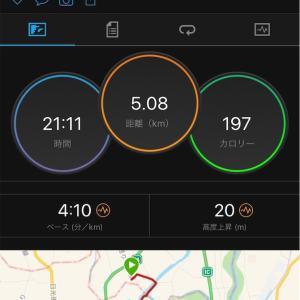 【小出式サブ3チャレンジ2】5km閾値走×2