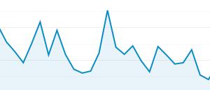 はてなブログ初めて3ヶ月 収益・運営状況 を書いておこう