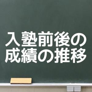 タイミング別、入塾前後の成績の推移を公開します