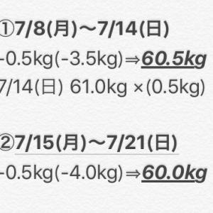 7/15(月)*70日目・7/16(火)*71日目